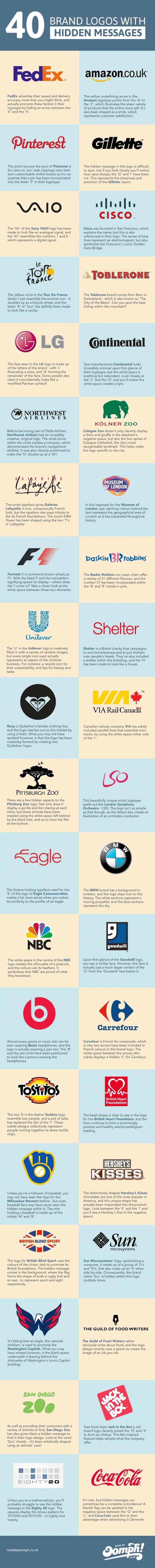 Meaning behind brand logos