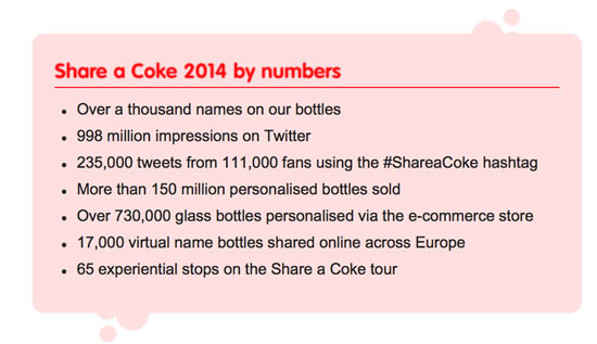 share-a-coke-by-the-numbers