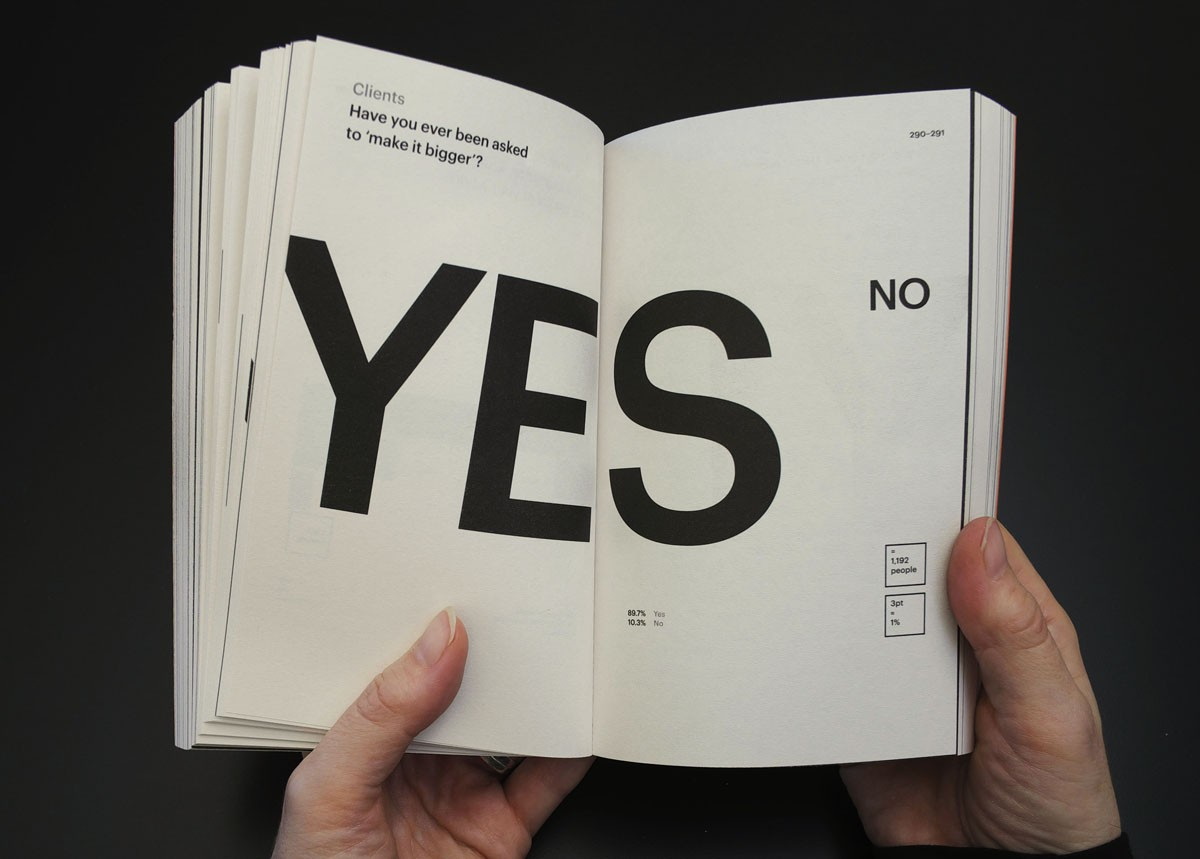Graphic Designers Surveyed – the findings