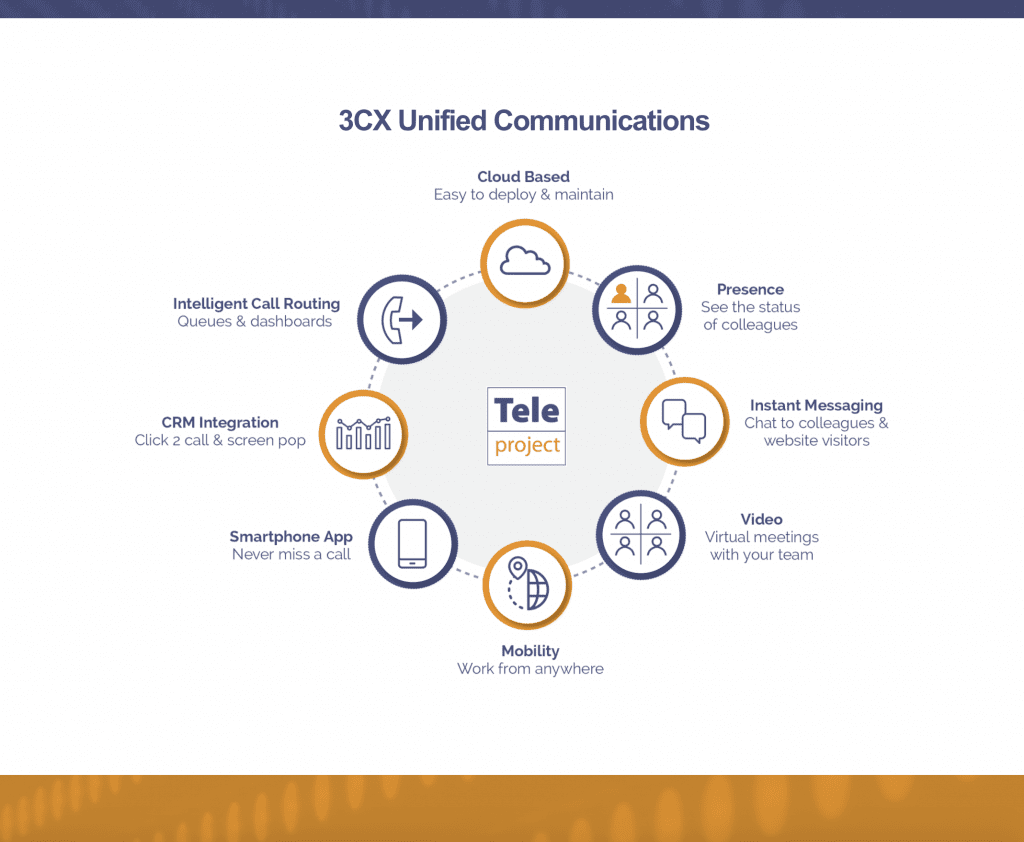 Teleproject UK infographic