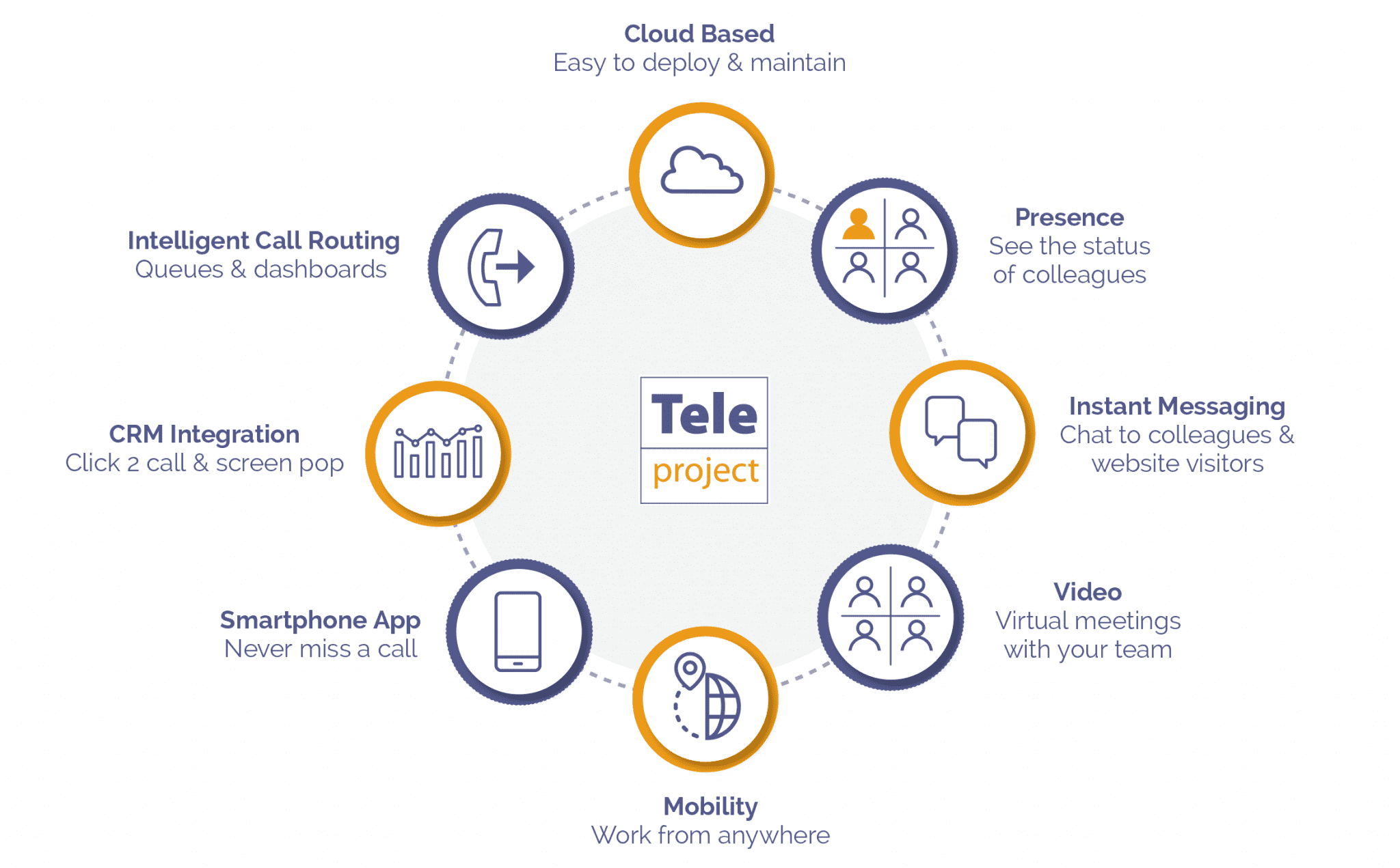 teleproject infographic